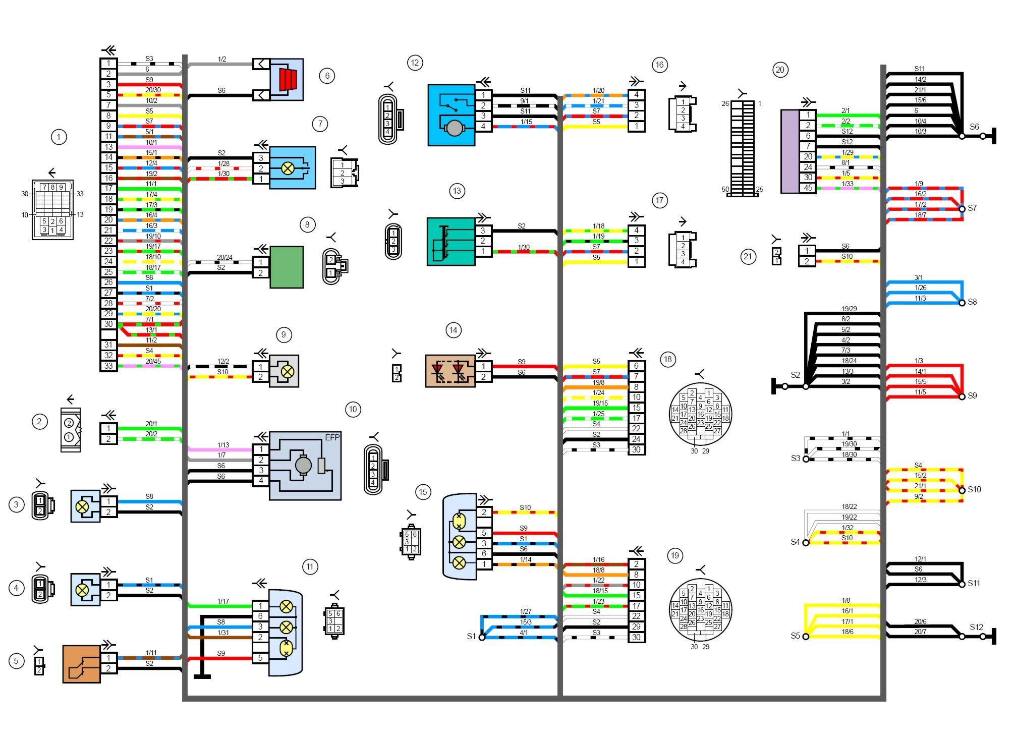 Схема предохранителей и реле газель бизнес и соболь 2010