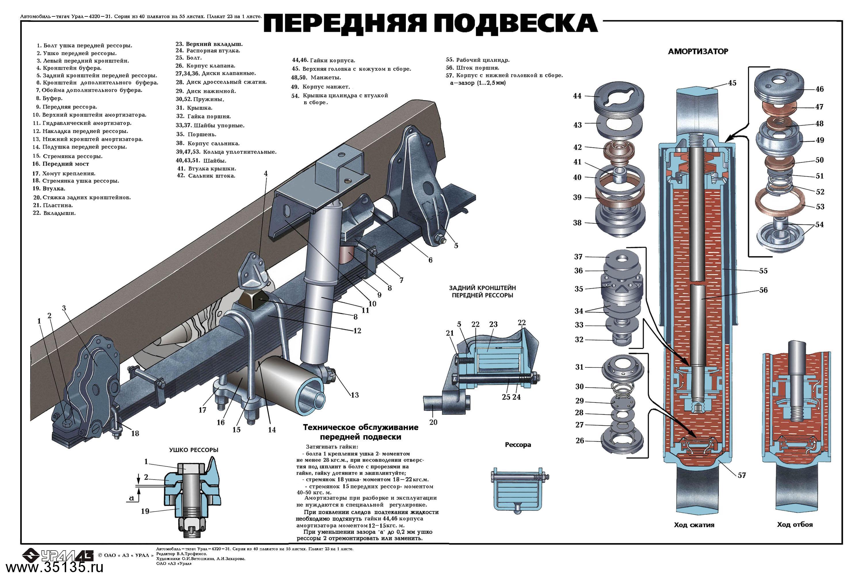 Урал ремонт и обслуживание в картинках