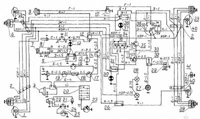 Минитрактор CATMANN MT 220 4x2WD | Цена, отзывы